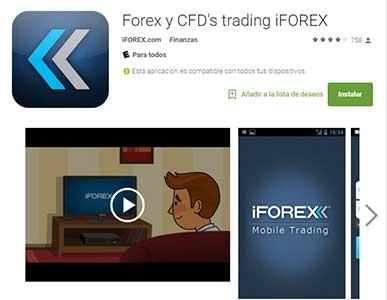 Best etf trading platform