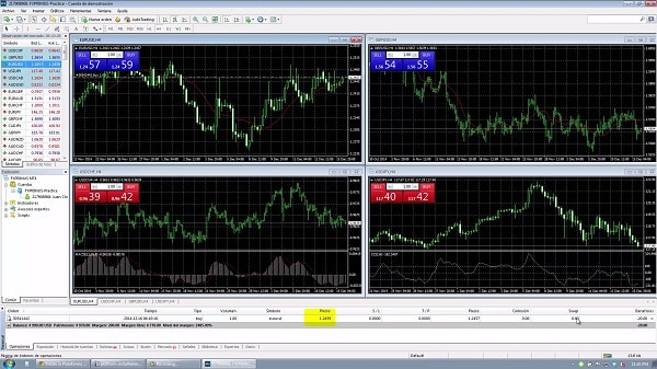 Forex trading demo download