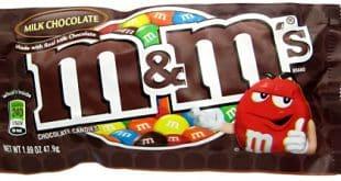Breve historia de M&M