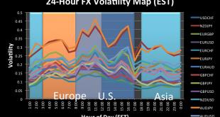 la-volatilidad