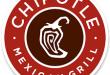 Historia corta de Chitople